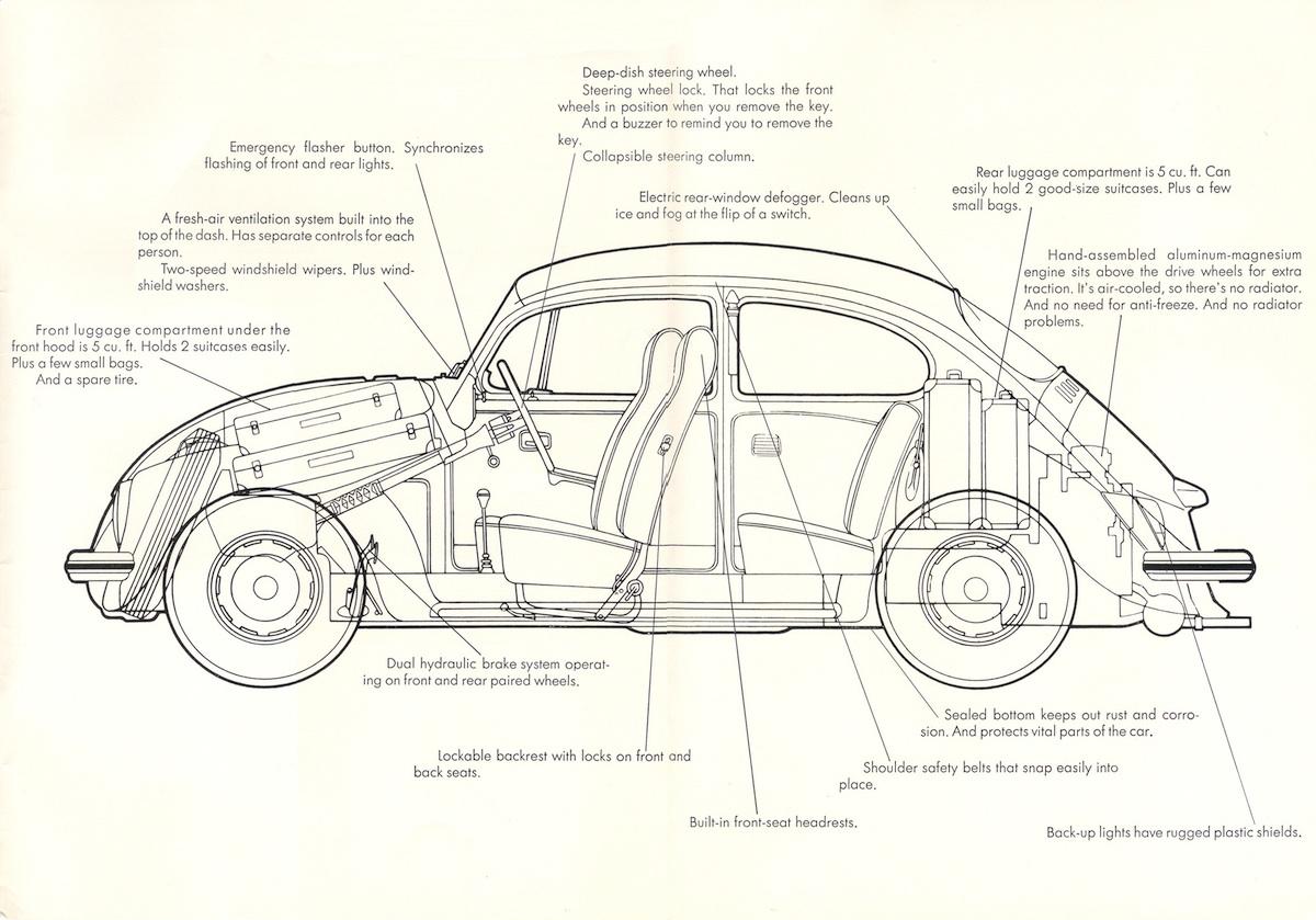 Volkswagen Beetle Sales Brochure