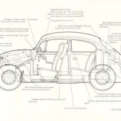 1970 Beetle Wiring Diagram Ao Smith Pool Motors Vw Bug Engine Compartment Free Image For User
