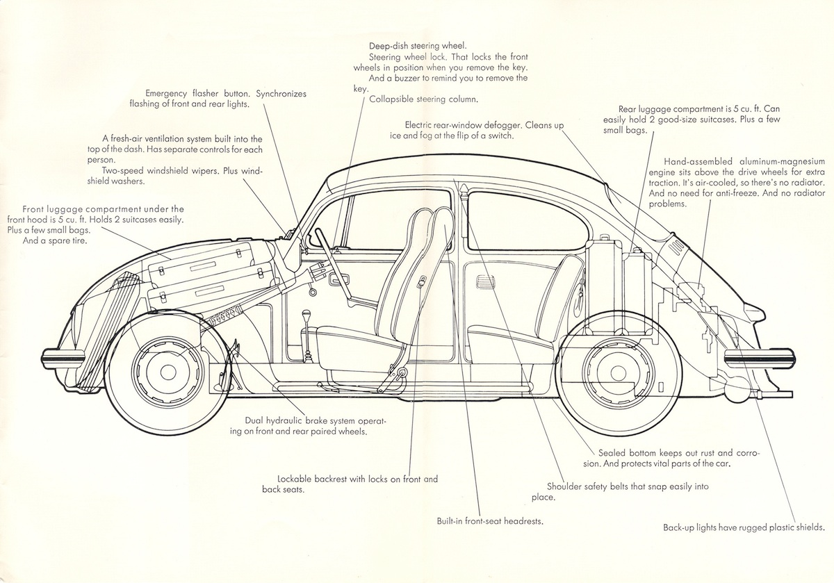 1970 beetle wiring diagram submersible well pump vw bug engine compartment free image for user