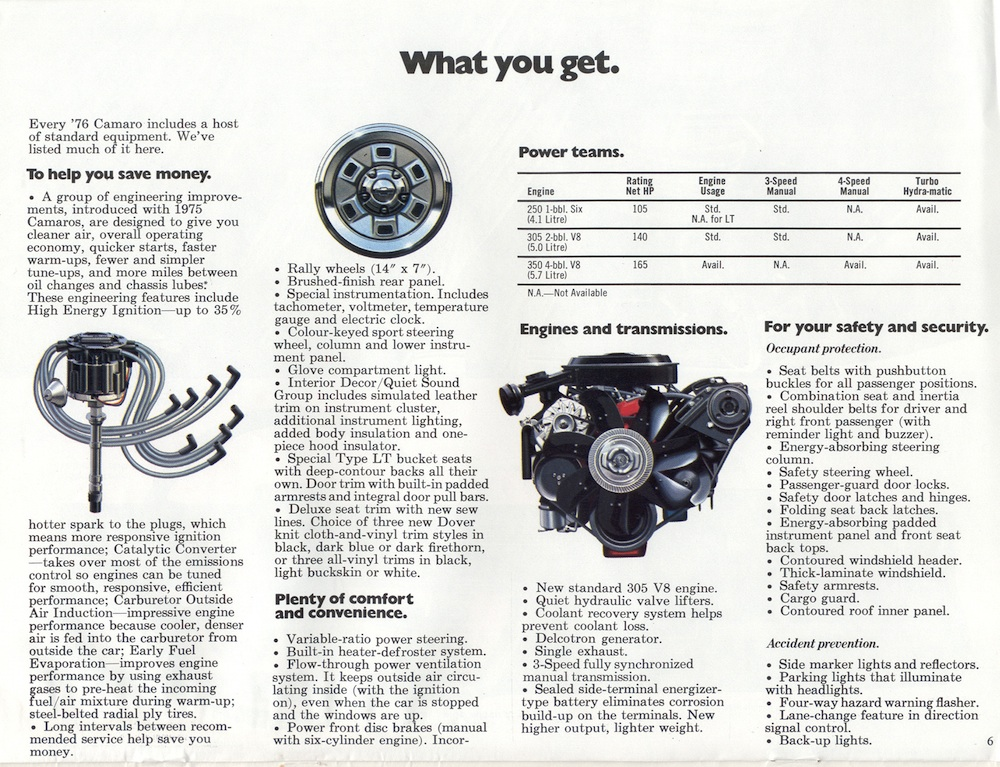 GM 1976 Chevrolet Camaro Sales Brochure