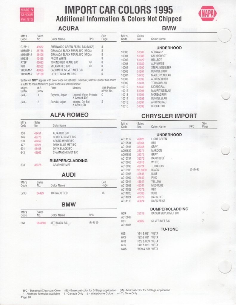 Paint Chips 1995 Alfa-Romeo 166