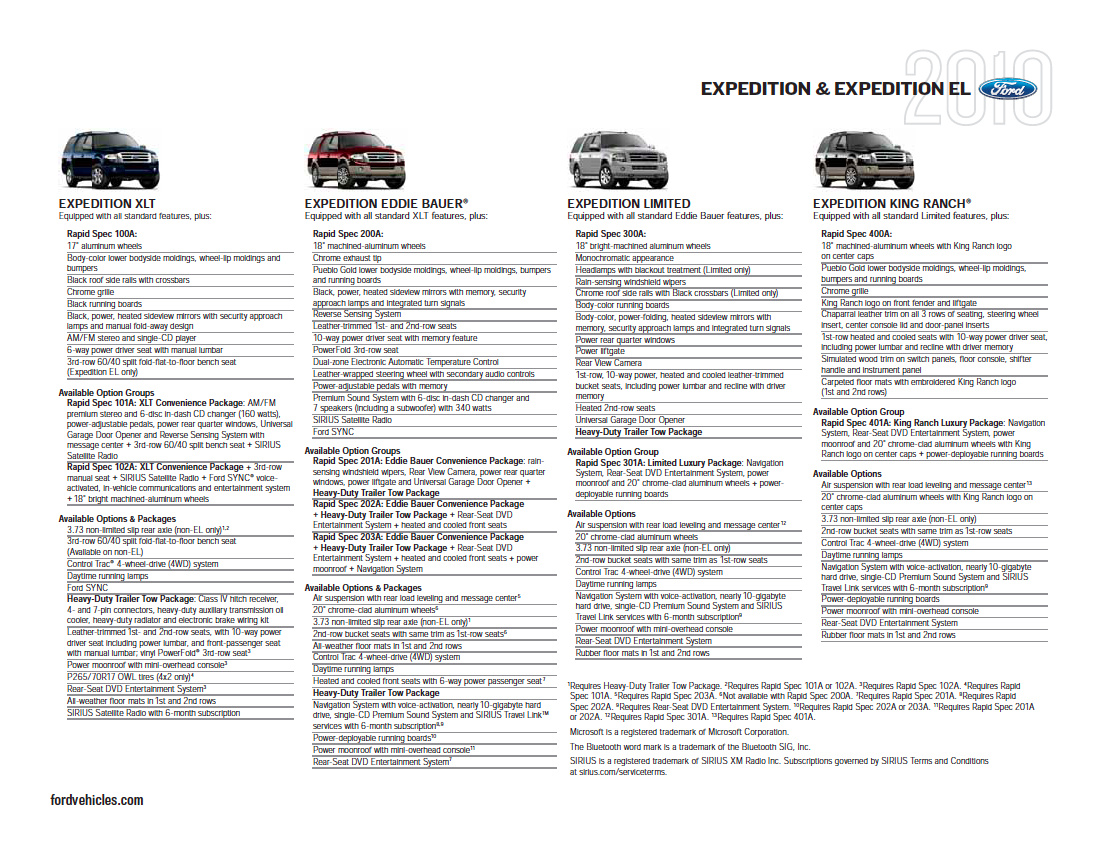Ford 2010 Expedition Sales Brochure