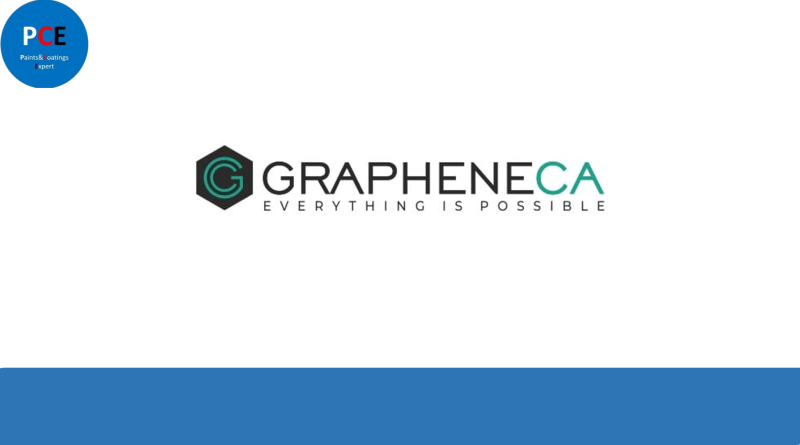 GrapheneCA's Breakthrough Antimicrobial Coatings to Pass Primary Independent Test