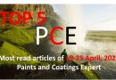 Top 5 Most read articles from 19-25 April, 2021 on Paints and Coatings Expert