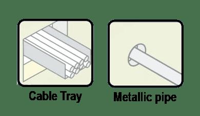 Mortar applications