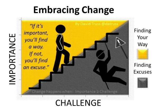 """Embracing Change - David Truss"""