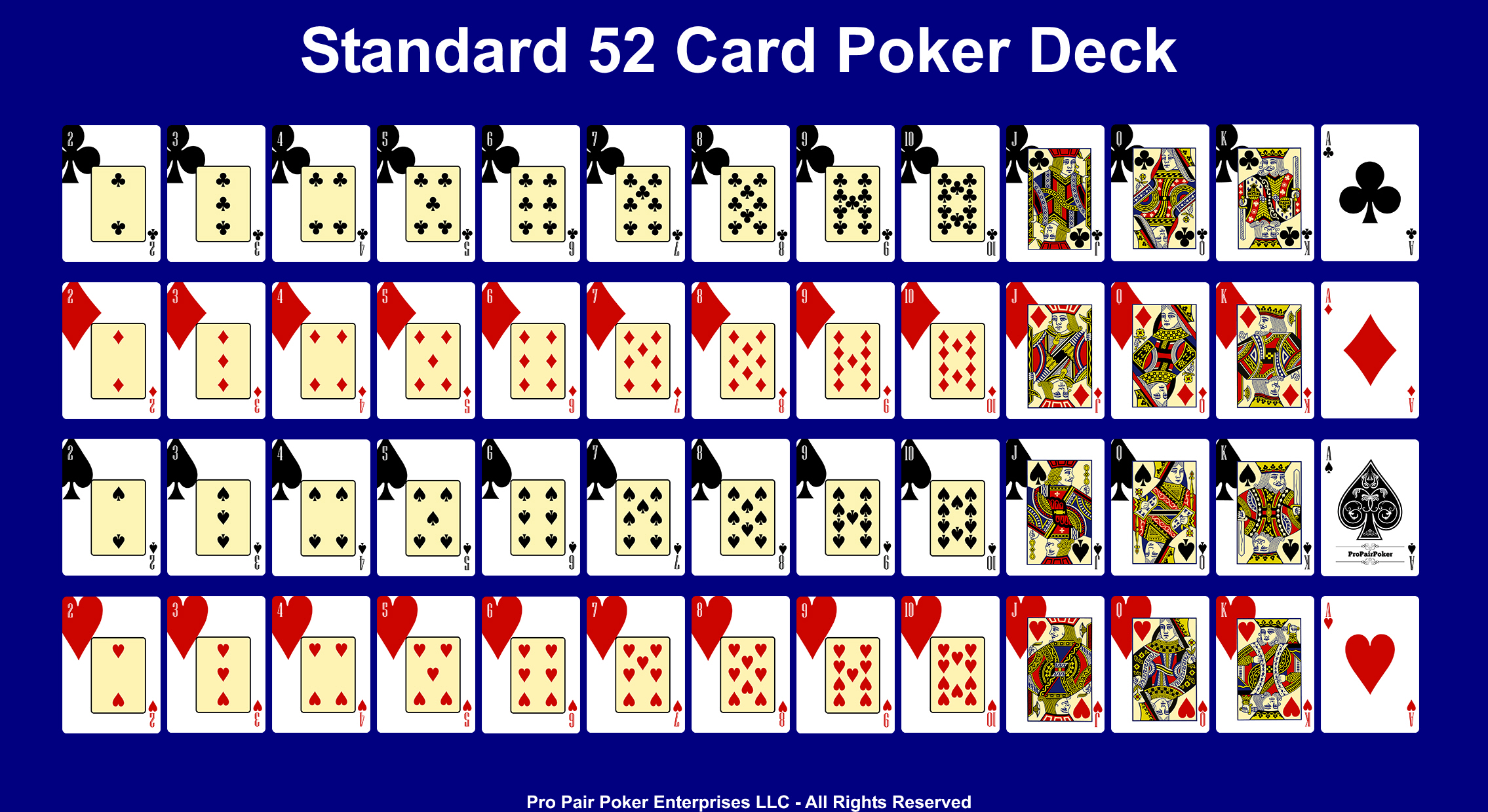 Day 1  History  Pro Pair Poker Blog