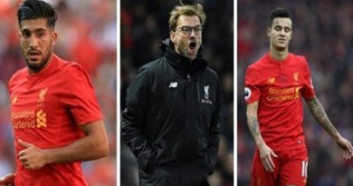 Coutinho Collapse, Sturridge exit & Spending Big In Summer: Where Do We Go From Here?