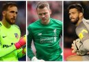 Mignolet Considering Future at Anfield, Oblak and Alisson Emerge as Replacements