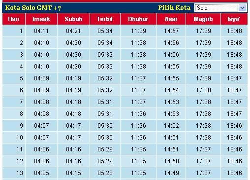 Jadwal Imsakiyah Ramadhan 1429 H (3/4)
