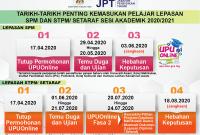 Semakan UPU: Keputusan Kemasukan Lepasan STPM/Setaraf