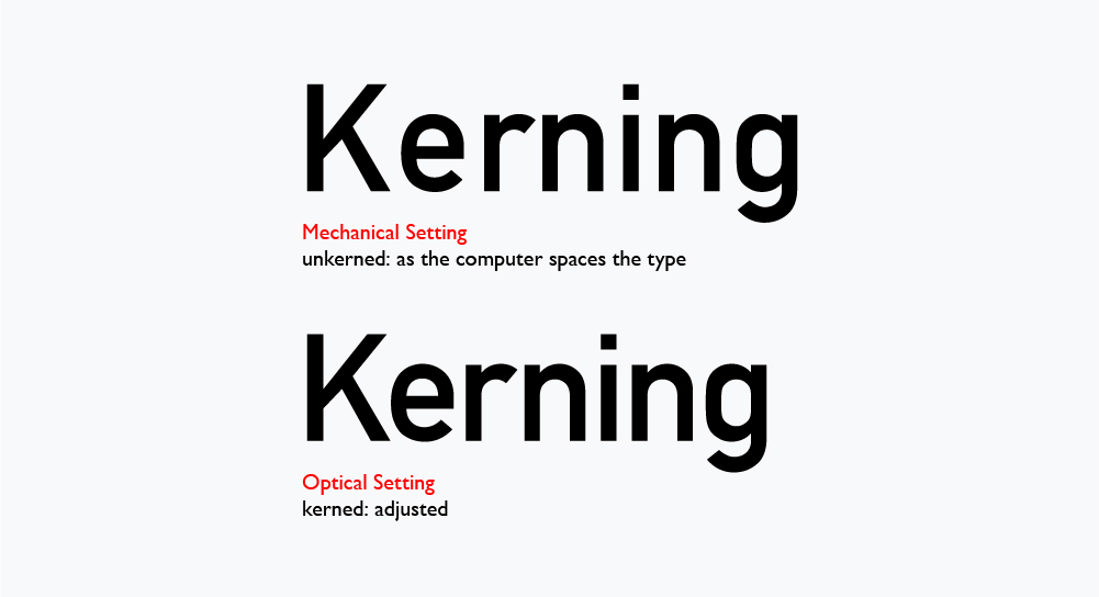 Diagram which shows the difference from kerning made by the computer and kerning that has been optically set