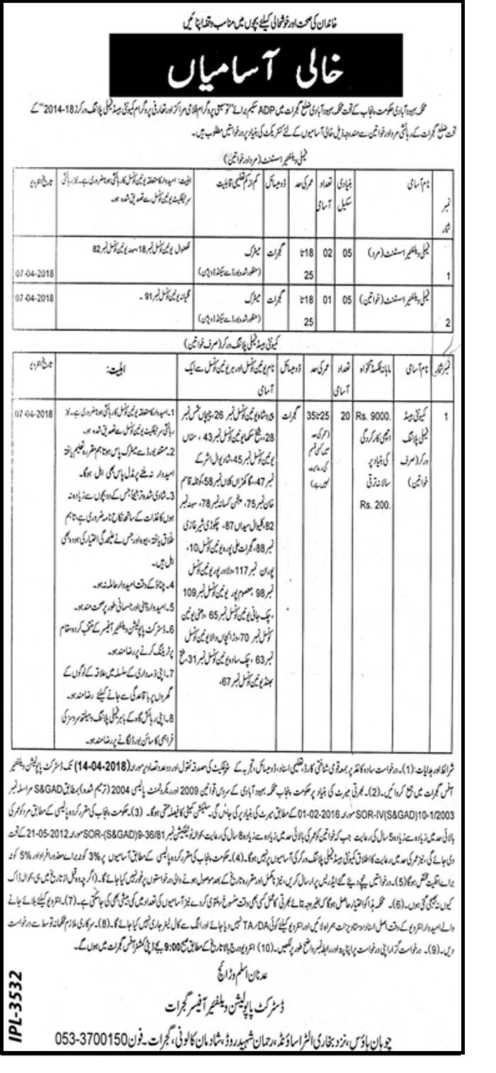 Punjab Population Welfare Gujrat jobs 2019 Application
