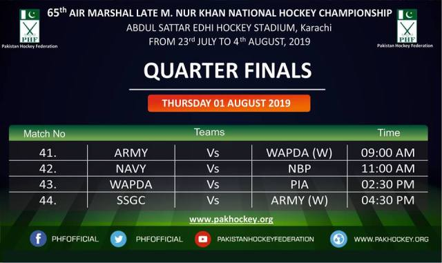 POINT TABLES of 65th NATIONAL HOCKEY CHAMPIONSHIP 2019 Details: https://pakhockey.org/65th-national-senior-hockey-championship