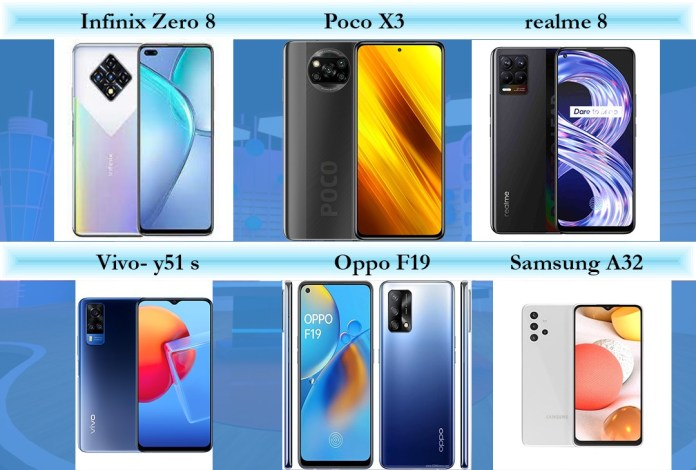 Which is the Best Phone in PKR 40,000/-?