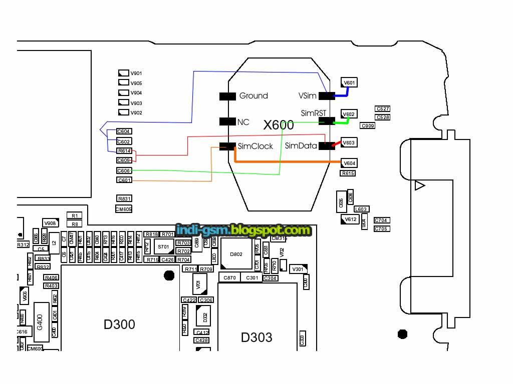 Sony Ericsson K310 Sim Ways- Solution for insert sim