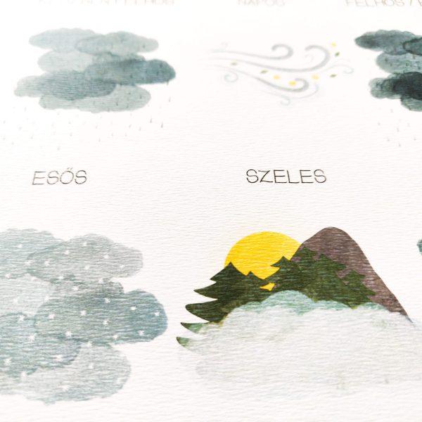 Időjárás print - szeles