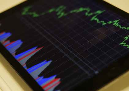 עשרת אמצעי השליטה של המשקיע