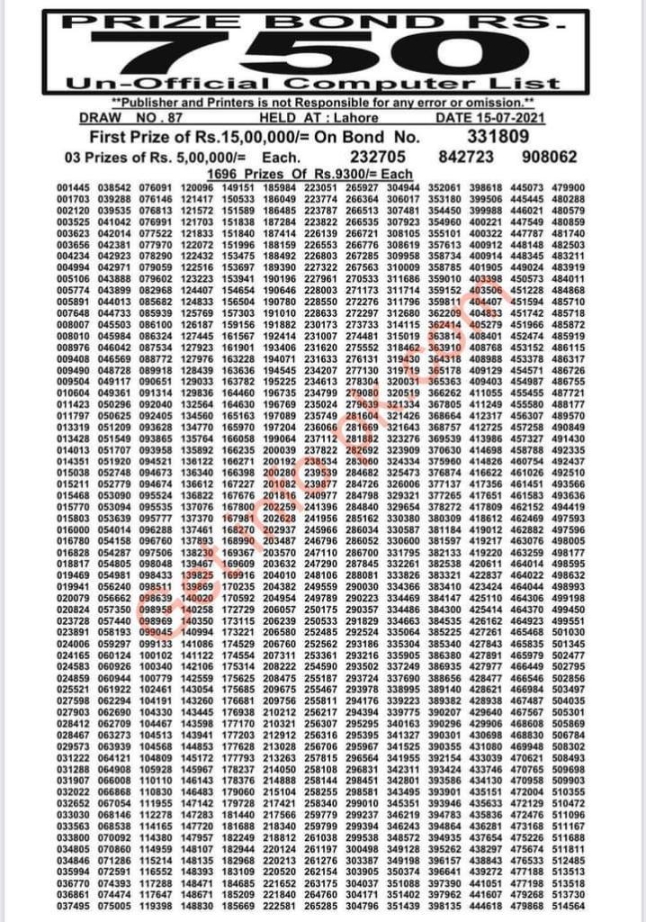 Prize Bond List 750