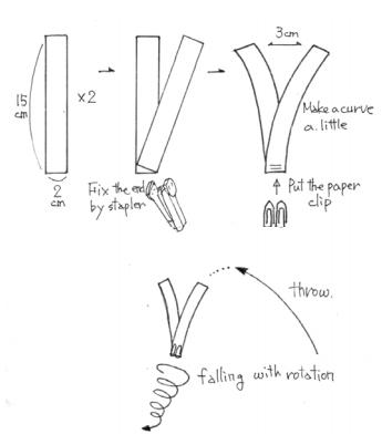 Make a Lauan seed model