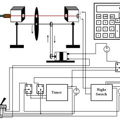 Digital Rpm Meter Wiring Diagram Electric Life Power Window Make Your Own Main Block The Of