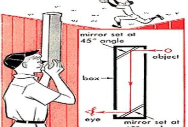 Make a simple Periscope