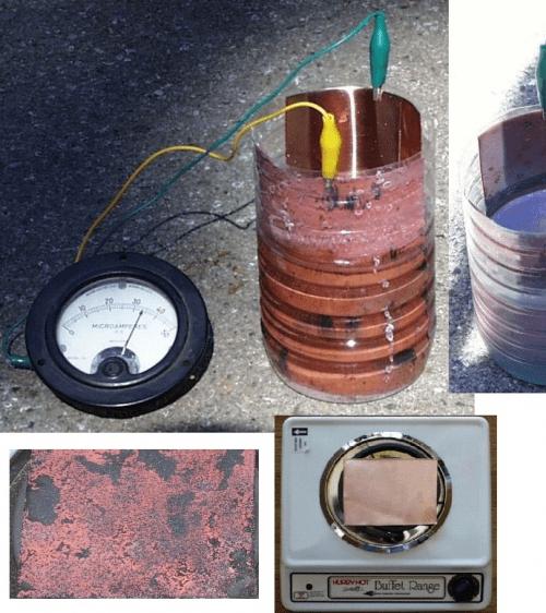 Homemade solar cell construction (Urdu)