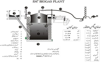 Biogas plant digester design construction photos articles for Household biogas plant design pdf