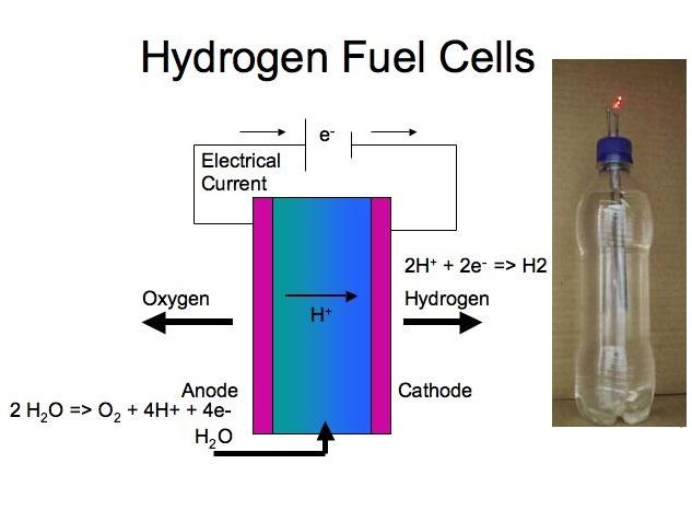fuel_cells