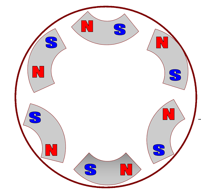 diagram Disk with magnets