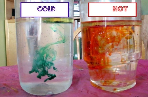 hot and cold water movement experiment
