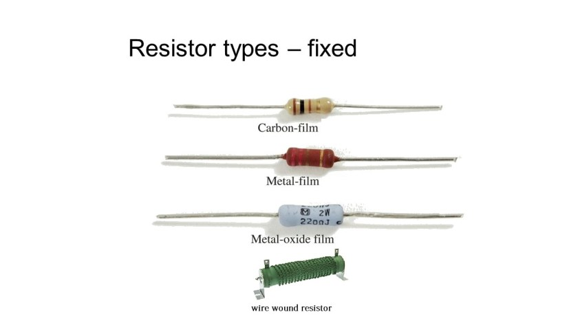 type of fixed resistor