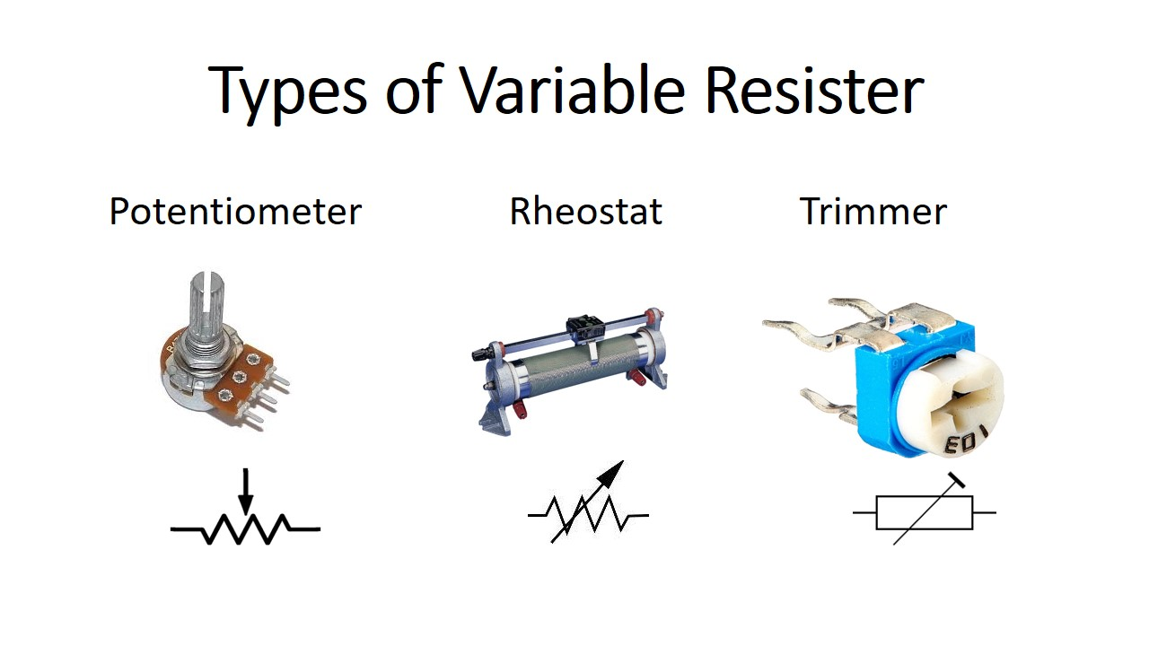 Basic Of Resistor For Beginners Electronics Video Course Urdu Voltage Variable Alternative Energy Circuits Blog Type