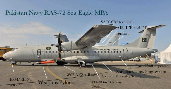 Labeled Diagram of RAS ATR-72 Sea Eagle MPA