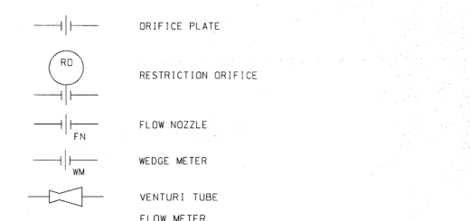 List of Instrument symbols in PID