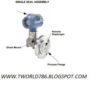 Calibration of leveltransmitter of Direct mount