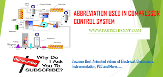 Abbreviations used in Compressor Control System