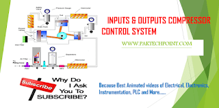 INPUTS AND OUTPUTS OF COMPRESSOR CONTROL SYSTEM