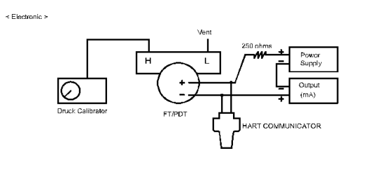 explain thermocouple construction and types of