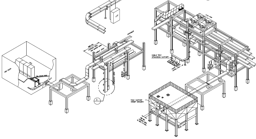 CABLE TRAY AND ELECTRICAL SUPPORT PROCEDURES