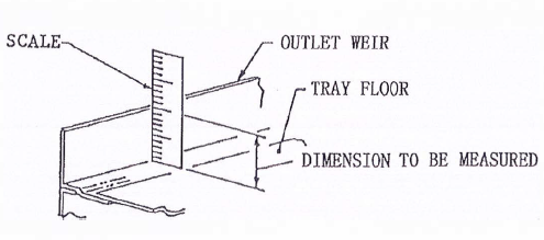 INSPECTION AND TESTING OF VESSEL OR COLUMN