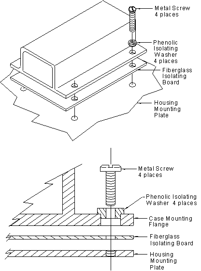Proximity Probes Grounding