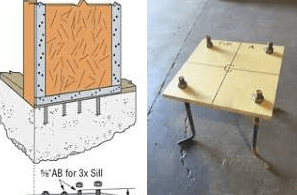 PROCEDURE FOR ANCHOR BOLT TEMPLATE INSTALLATION