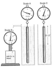 Level Measurement Instrumentation Questions Answers