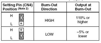 Burnout switch position
