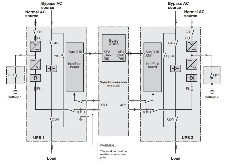 Uninterruptible Power Supply UPS Design Notes | PAKTECHPOINT