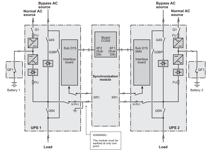 Uninterruptible Power Supply UPS Design Notes, USP Working Principle and Block Diagram