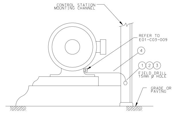 Grounding Installation Details