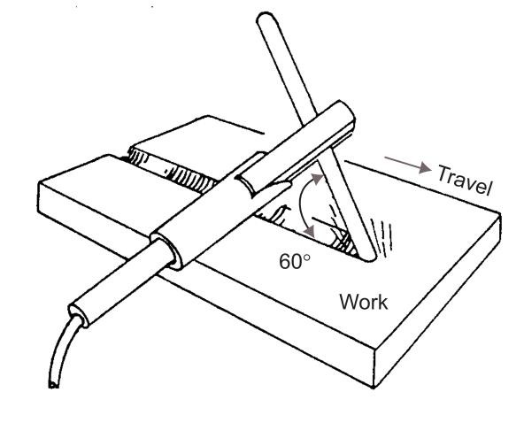 Figure 4 - Steep Angle Air Carbon Arc Gouging