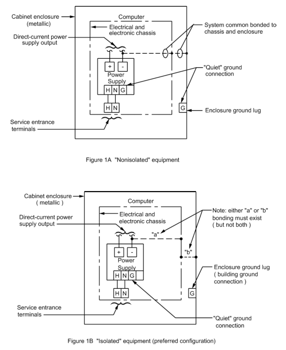 """Figure 1 - Example Of """"Non-Isolated"""" and """"Isolated"""" Equipment"""